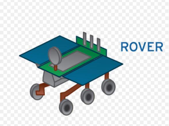 China Lunar Rover
