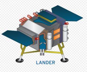 Chinese Lunar Lander